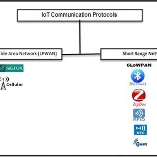 A, The Design Philosophy of DARPA Internet Protocols